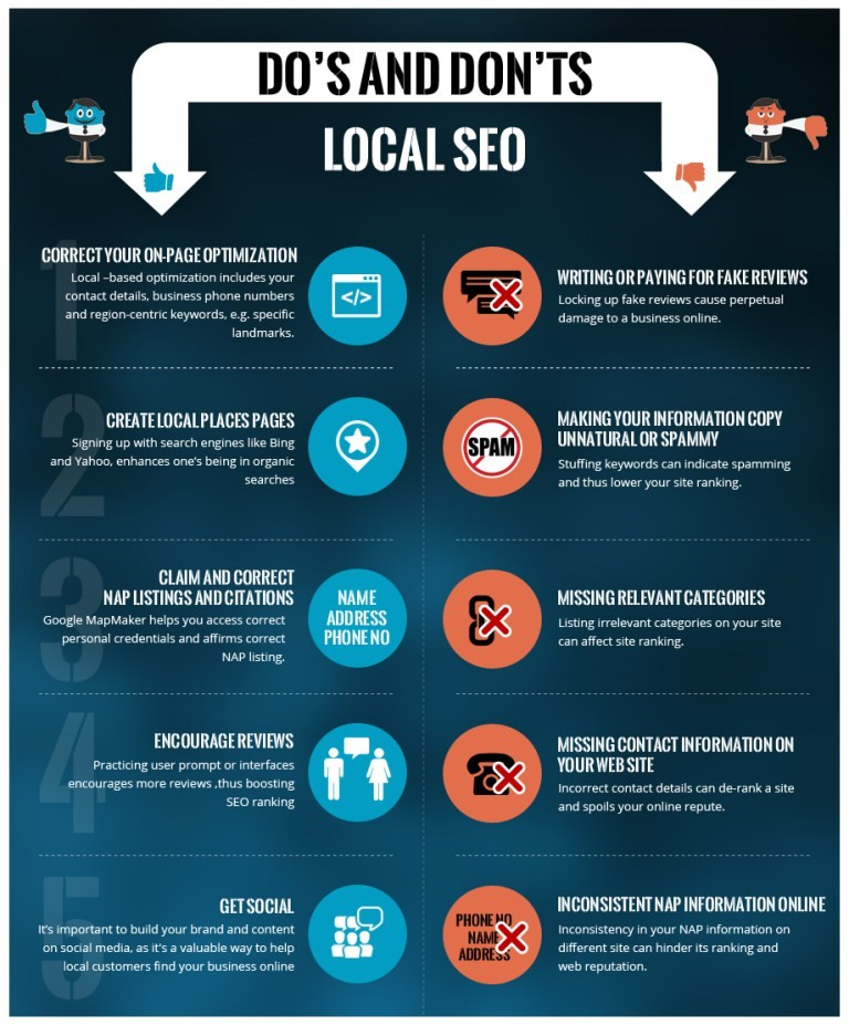 do and dont seo local