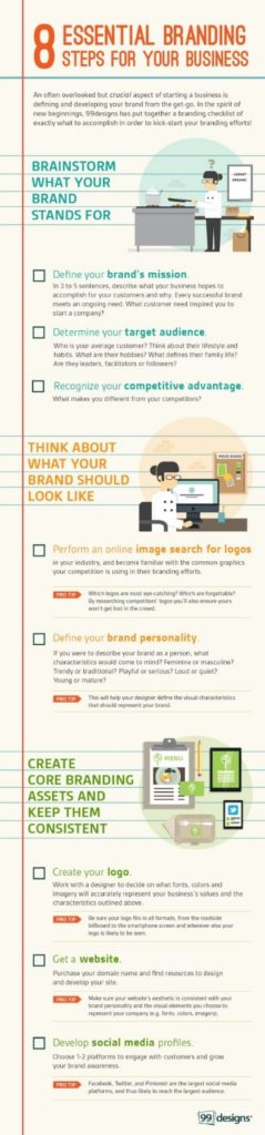Branding steps for your business